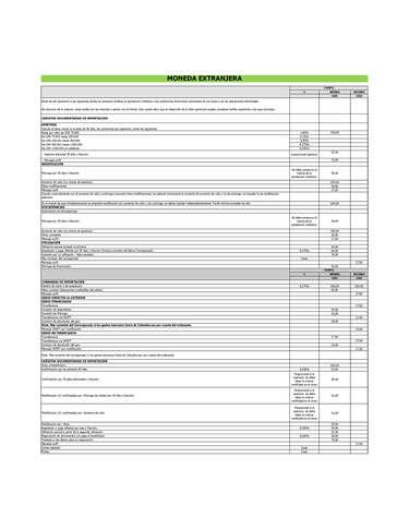 Banco Popular- Page 1