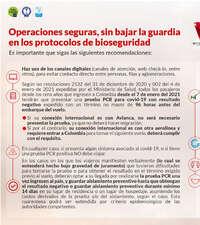Protocolos Bioseguridad Avianca