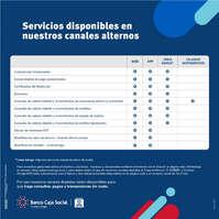 Servicios Disponibles