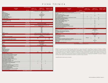 Sportage Hibrida- Page 1
