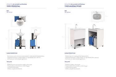 Estaciones de lavado- Page 1