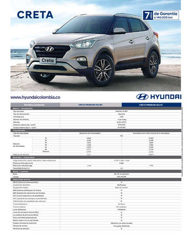 Hyundai Creta- Page 1