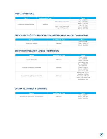 tarifas-2020 Banco de Occidente- Page 1