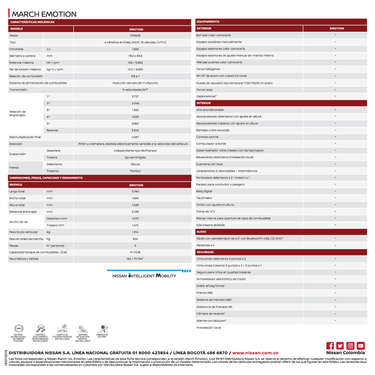 Nissan March Emotion- Page 1