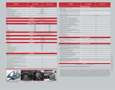Kia Picanto GT- Page 1