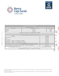 Tasas Tarjeta de Crédito