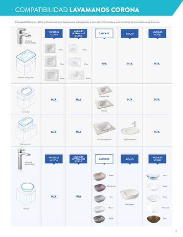 Baños y Cocinas- Page 1