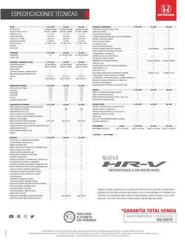 Honda HR-V- Page 1