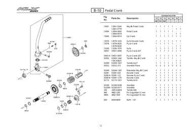 Auteco KLX 150- Page 1