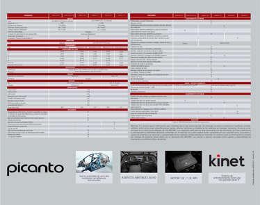KIA Picanto- Page 1