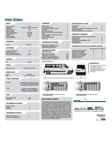 Renault Master- Page 1