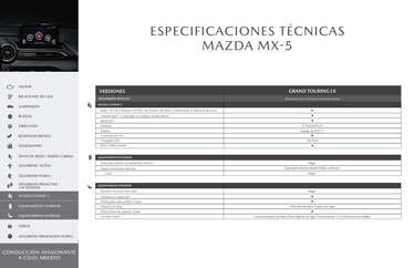 Mazda mx-5- Page 1